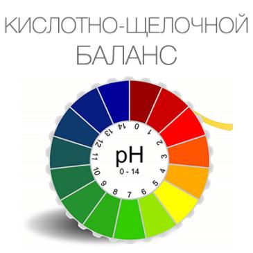Кислотно-щелочной баланс (pH баланс)